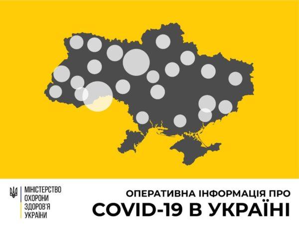 В Кировоградской области подтвердили еще 8 случаев заболевания коронавирусом
