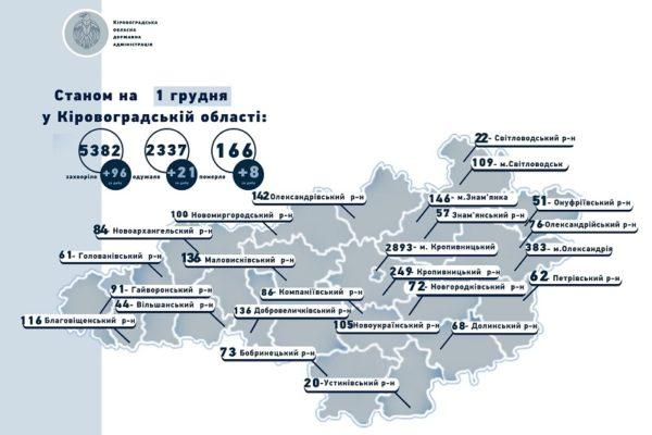 За прошедшие сутки от коронавируса умерли 8 жителей Кировоградской области