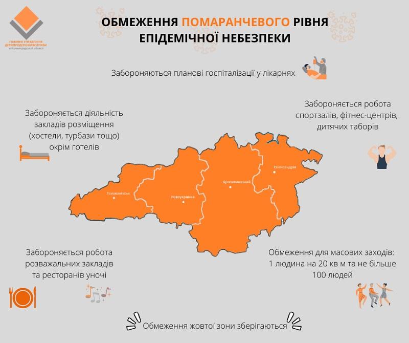 Кировоградская область попала в «оранжевую» карантинную зону
