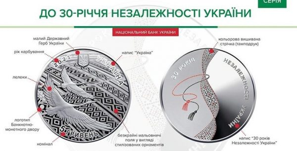 В Украине ввели в обращение памятную монету к 30-летию Независимости